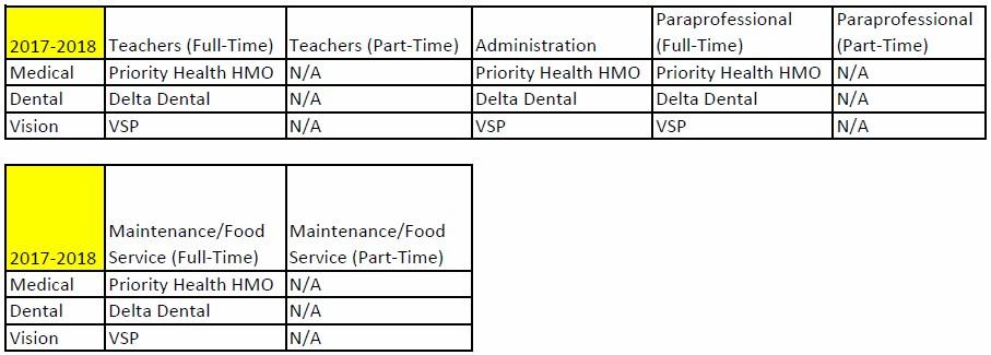 Health_Plans